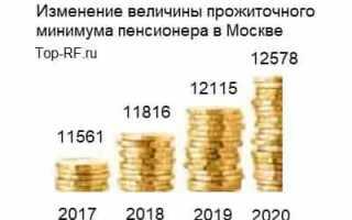 Минимальная пенсия трудовая и социальная – от чего зависит сумма начислений в Москве и регионах