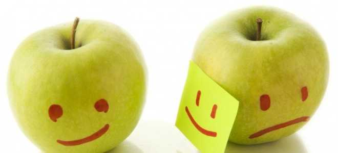 Что указывает на то, что человек рядом с вами испытывает чувство зависти
