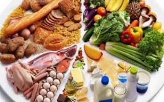 Диета для снижения холестерина – продукты и меню на неделю, видео