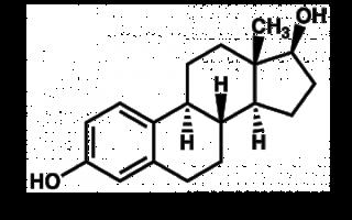 Прогестерон: норма у женщин анализа на гормон 17-ОН