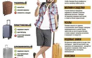 Критерии выбора чемодана для путешествия или деловой поездки
