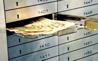 Виды банковских счетов: порядок открытия и классификация