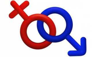 Репродуктивное здоровье мужчин, женщин и подростков – факторы влияния и профилактика