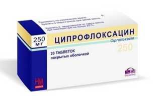 Ципрофлоксацин – инструкция по применению, действующее вещество, противопоказания и отзывы