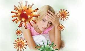 ВПЧ у женщин: типы, симптомы и лечение вируса папилломы человека