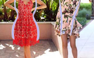 Как выбрать вечернее платье – правильно, ткань и фасон по типу фигуры, видео
