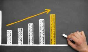 ПИФы Сбербанка – рейтинг доходности и как заработать на инвестировании в паевые фонды
